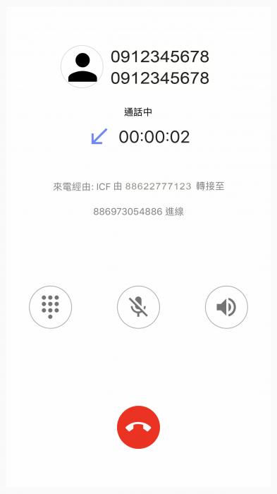 市話轉手機